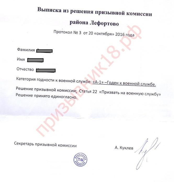 obzhalovanie resheniya prizyvnoj komissii